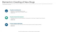 Drug Detection And Advancement Concepts And Components Elements In Creation Of New Drugs Infographics PDF