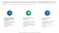 Drug Detection And Advancement Process Step 2 Preclinical Research Projects Inspiration PDF
