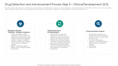 Drug Detection And Advancement Process Step 3 Clinical Development Analysis Ideas PDF