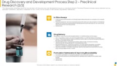 Drug Discovery And Development Process Step 2 Preclinical Research Delivery Summary PDF