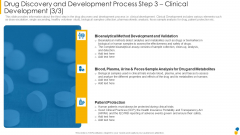 Drug Discovery And Development Process Step 3 Clinical Development Validation Information PDF