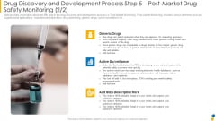 Drug Discovery And Development Process Step 5 Post Market Drug Safety Monitoring Active Graphics PDF