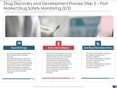 Drug Discovery And Development Process Step 5 Post Market Drug Safety Monitoring Active Slides PDF