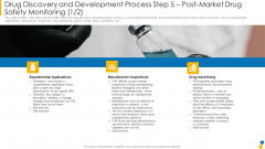 Drug Discovery And Development Process Step 5 Post Market Drug Safety Monitoring Inspections Sample PDF