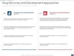 Drug Discovery Growth Process Reach Potential Product Toxicity Drug Discovery And Development Approaches Information PDF