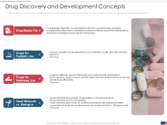 Drug Discovery Growth Process Reach Potential Product Toxicity Drug Discovery And Development Concepts Themes PDF