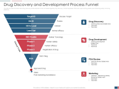 Drug Discovery Growth Process Reach Potential Product Toxicity Drug Discovery And Development Process Funnel Clipart PDF