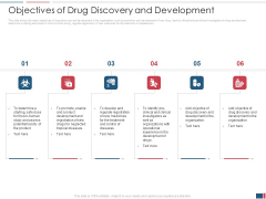 Drug Discovery Growth Process Reach Potential Product Toxicity Objectives Of Drug Discovery And Development Clipart PDF