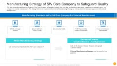 Drug Indicator Extension In A Pharmaceuticals Company Manufacturing Strategy Of SW Care Company To Safeguard Quality Brochure PDF