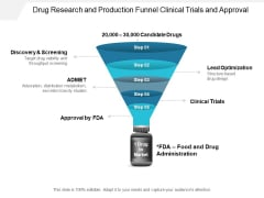 Drug Research And Production Funnel Clinical Trials And Approval Ppt PowerPoint Presentation Pictures Background Image