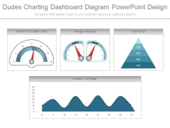 Dudes Charting Dashboard Diagram Powerpoint Design