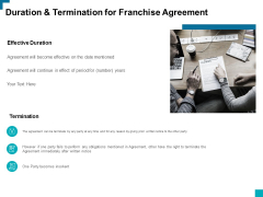 Duration And Termination For Franchise Agreement Ppt PowerPoint Presentation Deck