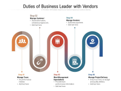 Duties Of Business Leader With Vendors Ppt PowerPoint Presentation Gallery Designs Download PDF
