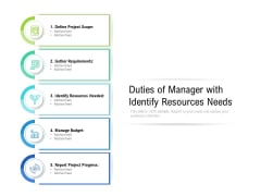 Duties Of Manager With Identify Resources Needs Ppt PowerPoint Presentation File Design Templates PDF