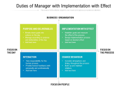 Duties Of Manager With Implementation With Effect Ppt PowerPoint Presentation File Picture PDF