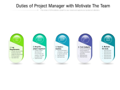 Duties Of Project Manager With Motivate The Team Ppt PowerPoint Presentation File Inspiration PDF
