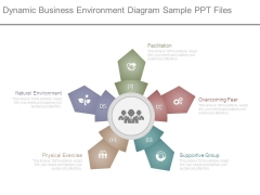 Dynamic Business Environment Diagram Sample Ppt Files
