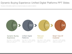 Dynamic Buying Experience Unified Digital Platforms Ppt Slides