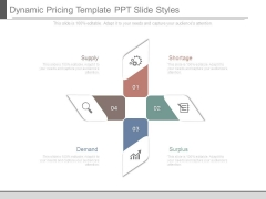 Dynamic Pricing Template Ppt Slide Styles