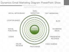 Dynamics Email Marketing Diagram Powerpoint Show
