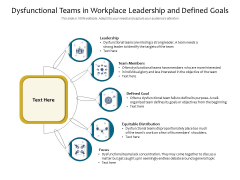Dysfunctional Teams In Workplace Leadership And Defined Goals Ppt PowerPoint Presentation Inspiration Aids PDF
