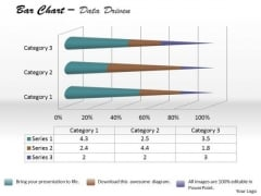 Data Analysis Bar Chart For Foreign Trade PowerPoint Templates