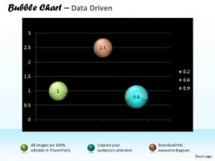Data Analysis Excel Bubble Chart For Business Tasks PowerPoint Templates