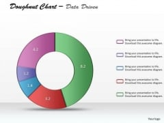 Data Analysis Excel Categorical Statistics Doughnut Chart PowerPoint Templates
