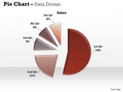 Data Analysis Excel Driven Pie Chart For Easy Comparison PowerPoint Slides Templates