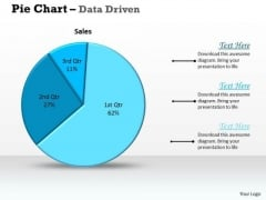 Data Analysis Excel Driven Pie Chart For Sales Process PowerPoint Slides Templates