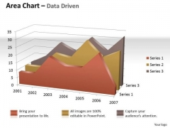 Data Analysis In Excel 3d Visual Display Of Area Chart PowerPoint Templates