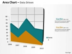 Data Analysis In Excel Area Chart For Business Process PowerPoint Templates