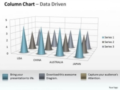 Data Analysis On Excel 3d Chart To Incorporate Business Information PowerPoint Templates