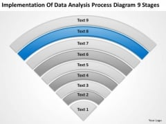 Data Analysis Process Diagram 9 Stages Ppt 8 Business Continuation Plan PowerPoint Slides