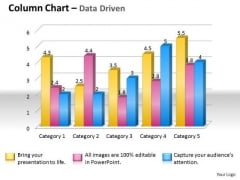 Data Analysis Techniques 3d Grouped Bar Chart PowerPoint Templates