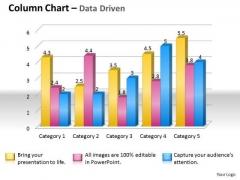 Data Analysis Techniques 3d Grouped Bar Chart PowerPoint Templates