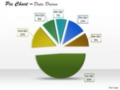 Data Analysis Template Driven Express Business Facts Pie Chart PowerPoint Slides Templates