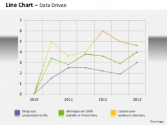 Data Analysis Template Driven Line Chart Business Graph PowerPoint Slides Templates