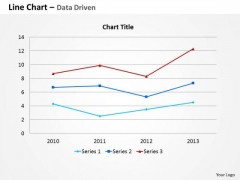 Data Analysis Template Driven Line Chart For Business Information PowerPoint Slides Templates