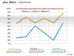 Data Analysis Template Driven Line Chart For Business Trends PowerPoint Slides Templates