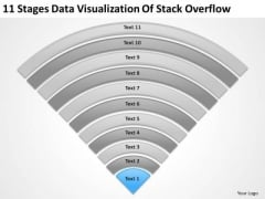 Data Visualization Of Stack Overflow Simple Business Plan PowerPoint Templates