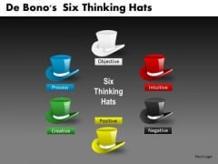 De Bonos Six Thinking Hats PowerPoint Templates