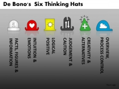 De Bonos Six Thinking Hats Ppt 11