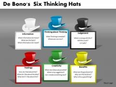 Debonos Six Thinking Hats PowerPoint Presentation