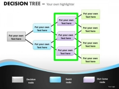 Decision Tree Diagram For PowerPoint With 10 Decision Nodes Ppt Slides