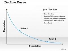 Decline Curve PowerPoint Presentation Template