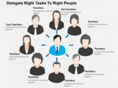 Delegate Right Tasks To Right People PowerPoint Template