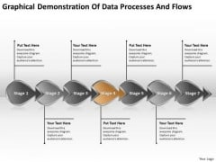 Demonstration Of Data Processes And Flows Chart Flowcharting PowerPoint Templates