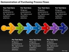 Demonstration Of Purchasing Process Flows Business Prototyping PowerPoint Templates