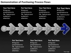 Demonstration Of Purchasing Process Flows PowerPoint Flowchart Slides